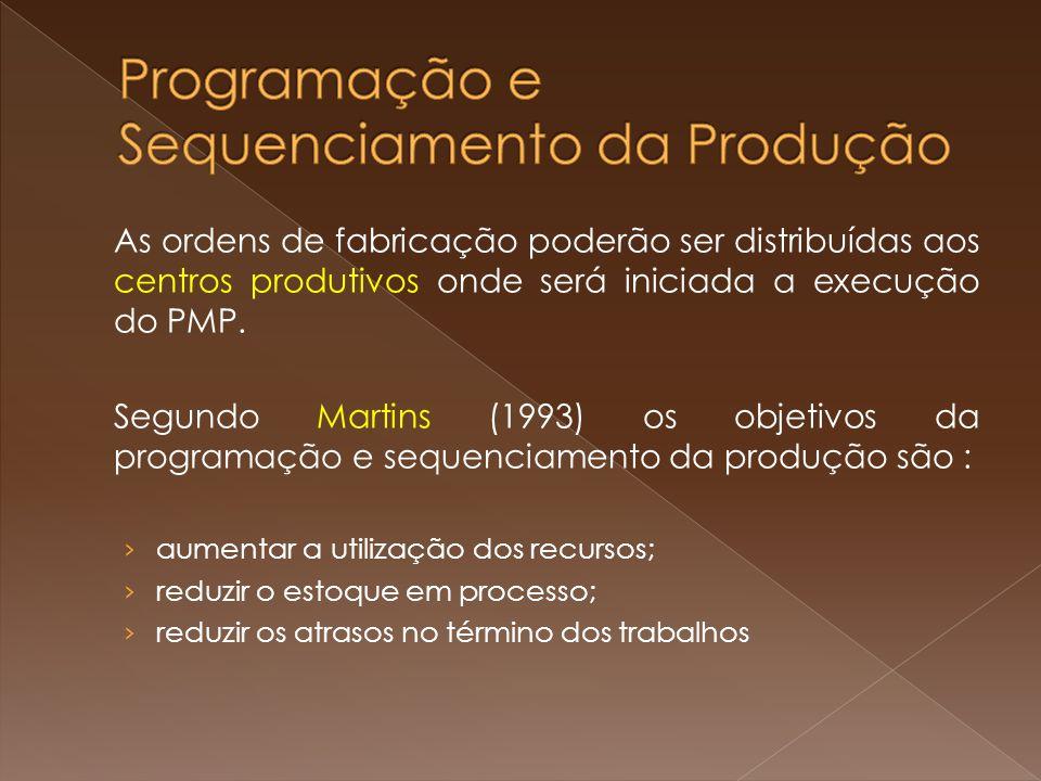 As ordens de fabricação poderão ser distribuídas aos centros produtivos onde será iniciada a execução do PMP.