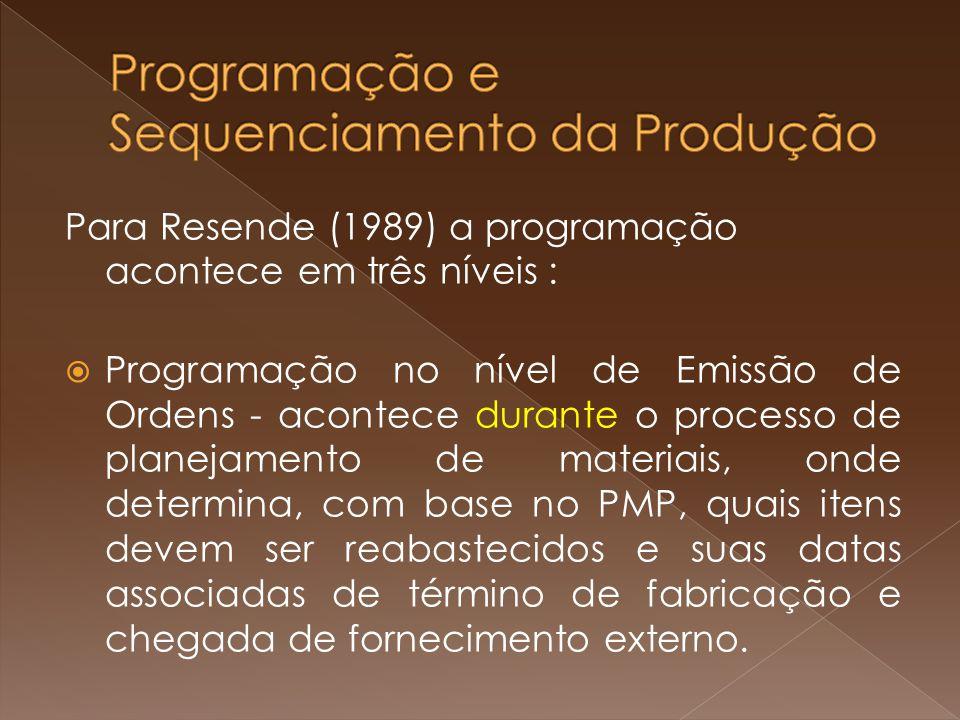 Para Resende (1989) a programação acontece em três níveis : Programação no nível de Emissão de Ordens - acontece durante o processo de planejamento de materiais, onde determina, com base no PMP, quais itens devem ser reabastecidos e suas datas associadas de término de fabricação e chegada de fornecimento externo.
