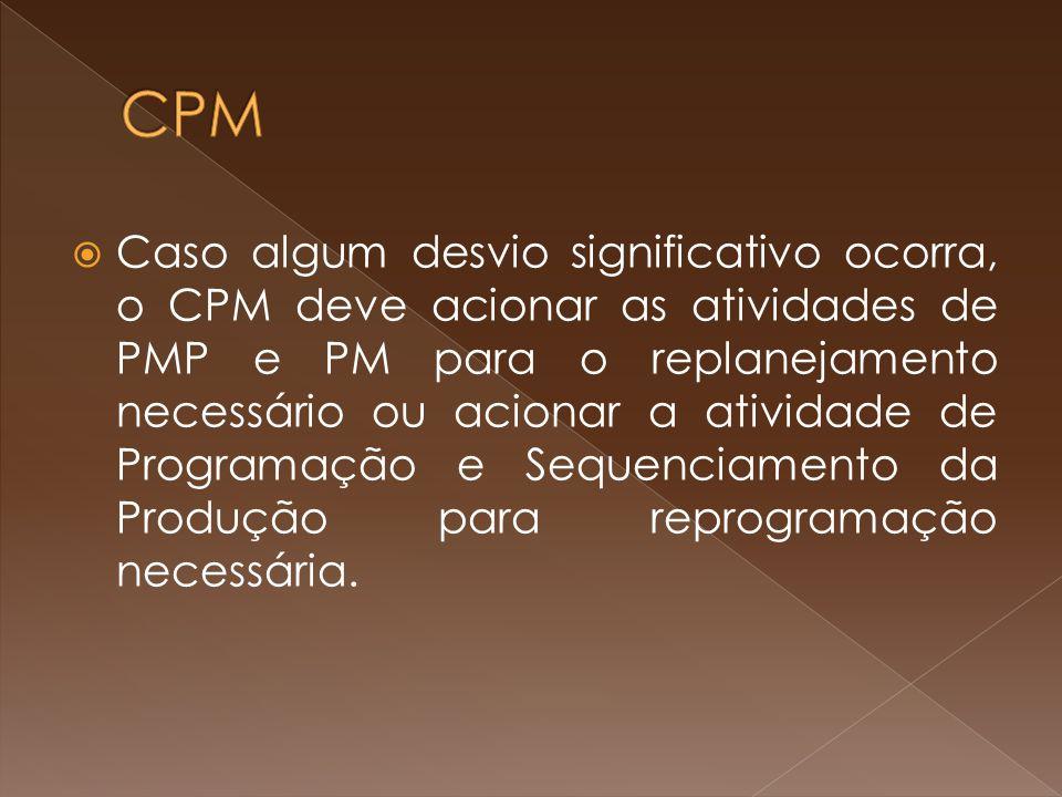Caso algum desvio significativo ocorra, o CPM deve acionar as atividades de PMP e PM para o replanejamento necessário ou acionar a atividade de Programação e Sequenciamento da Produção para reprogramação necessária.