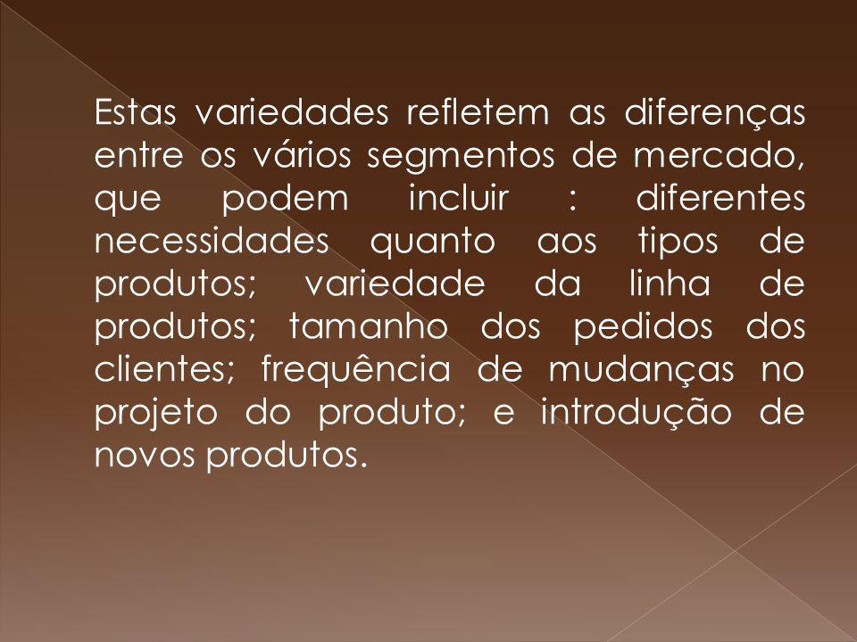 Estas variedades refletem as diferenças entre os vários segmentos de mercado, que podem incluir : diferentes necessidades quanto aos tipos de produtos; variedade da linha de produtos; tamanho dos pedidos dos clientes; frequência de mudanças no projeto do produto; e introdução de novos produtos.