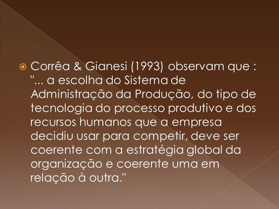 Corrêa & Gianesi (1993) observam que : ...
