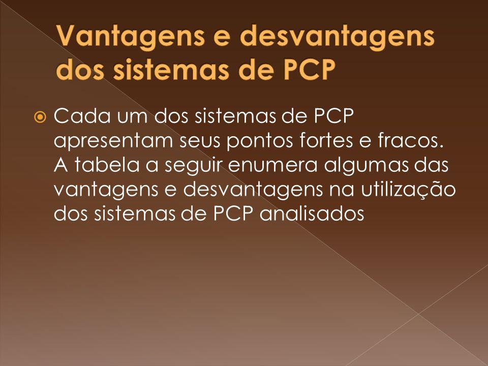 Cada um dos sistemas de PCP apresentam seus pontos fortes e fracos.