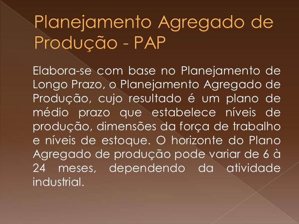 Elabora-se com base no Planejamento de Longo Prazo, o Planejamento Agregado de Produção, cujo resultado é um plano de médio prazo que estabelece níveis de produção, dimensões da força de trabalho e níveis de estoque.