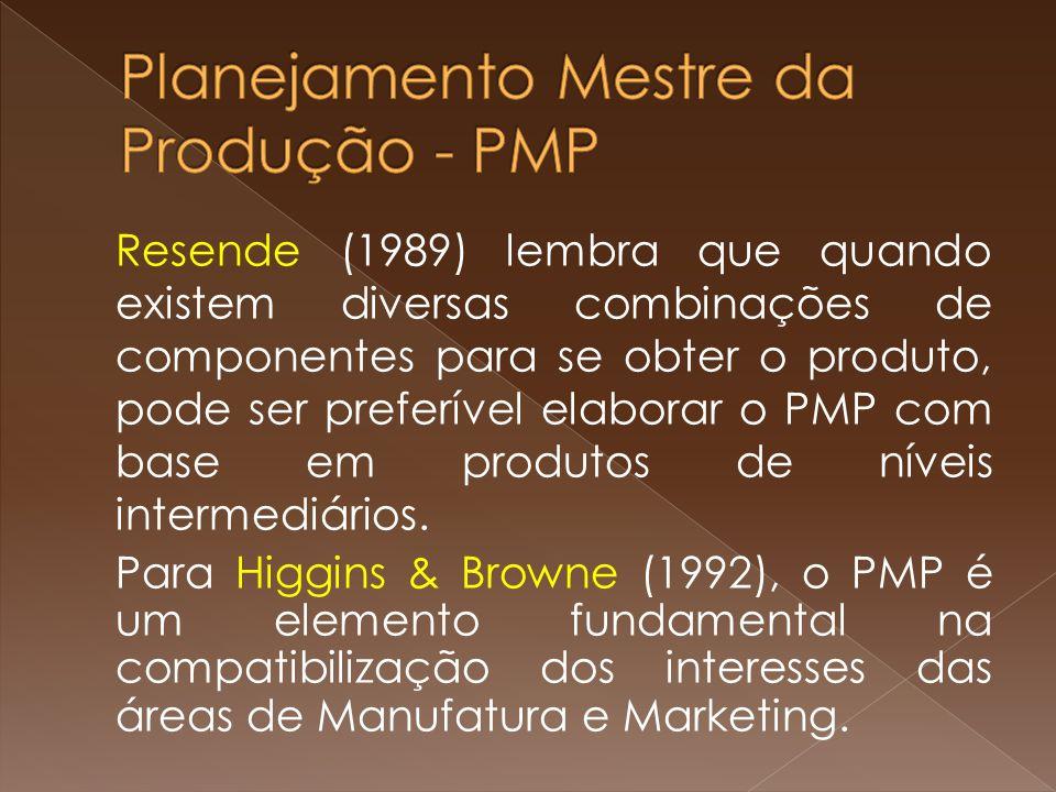 Resende (1989) lembra que quando existem diversas combinações de componentes para se obter o produto, pode ser preferível elaborar o PMP com base em produtos de níveis intermediários.