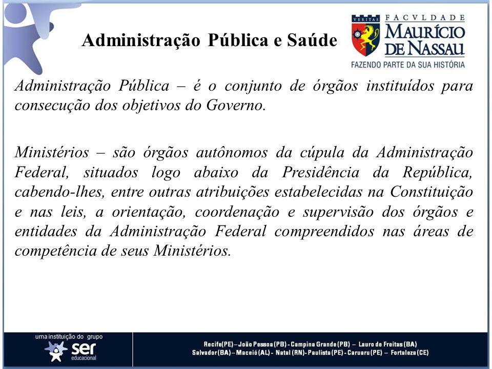 Administração Pública e Saúde Administração Pública – é o conjunto de órgãos instituídos para consecução dos objetivos do Governo. Ministérios – são ó