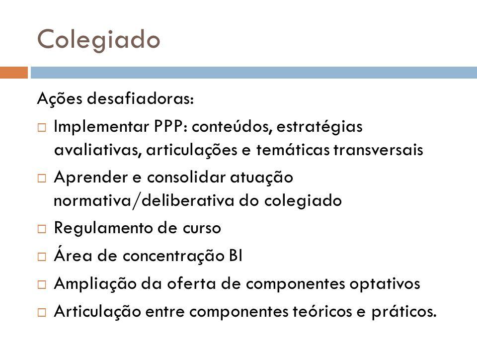 Colegiado Ações desafiadoras: Implementar PPP: conteúdos, estratégias avaliativas, articulações e temáticas transversais Aprender e consolidar atuação
