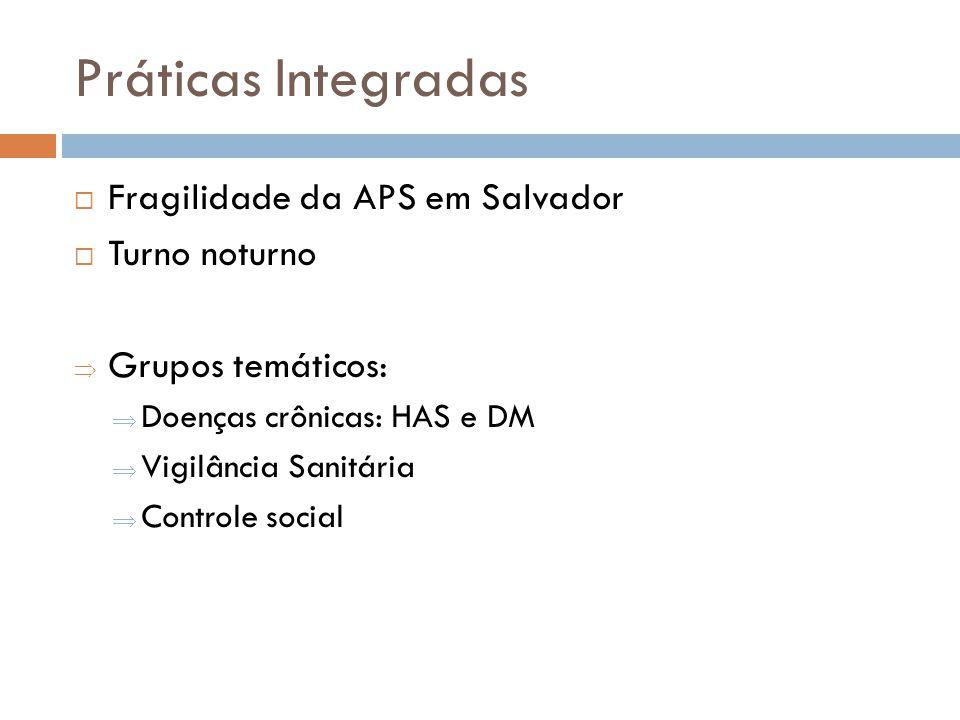 Práticas Integradas Fragilidade da APS em Salvador Turno noturno Grupos temáticos: Doenças crônicas: HAS e DM Vigilância Sanitária Controle social