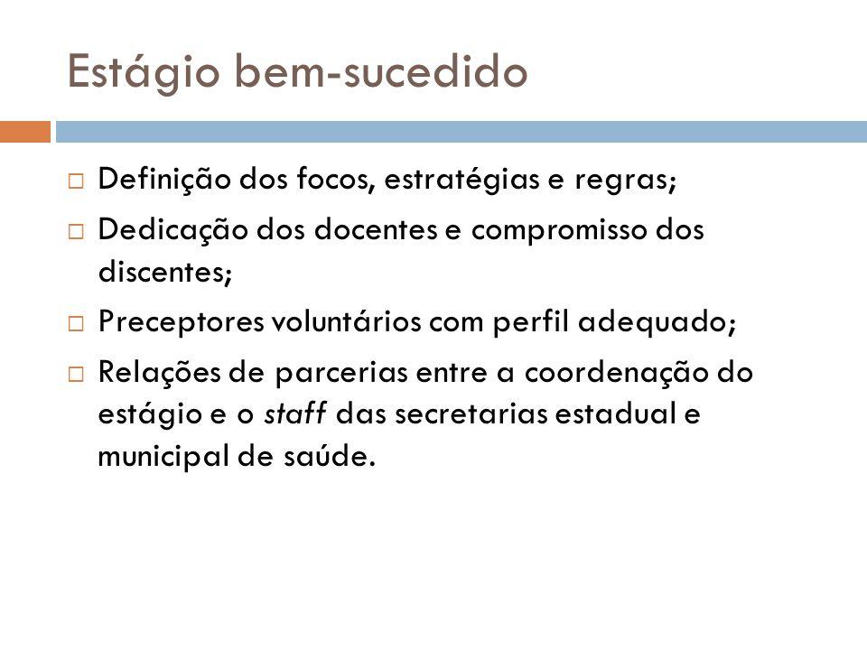 Estágio bem-sucedido Definição dos focos, estratégias e regras; Dedicação dos docentes e compromisso dos discentes; Preceptores voluntários com perfil
