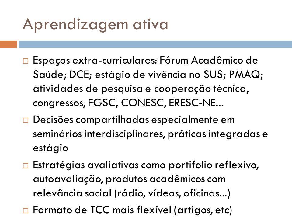 Aprendizagem ativa Espaços extra-curriculares: Fórum Acadêmico de Saúde; DCE; estágio de vivência no SUS; PMAQ; atividades de pesquisa e cooperação té