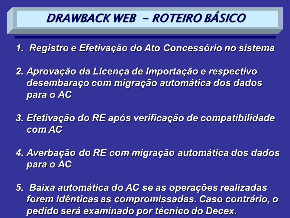 1. Registro e Efetivação do Ato Concessório no sistema 2.Aprovação da Licença de Importação e respectivo desembaraço com migração automática dos dados