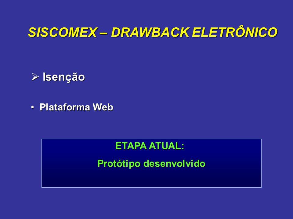 Isenção Isenção Plataforma WebPlataforma Web SISCOMEX – DRAWBACK ELETRÔNICO ETAPA ATUAL: Protótipo desenvolvido