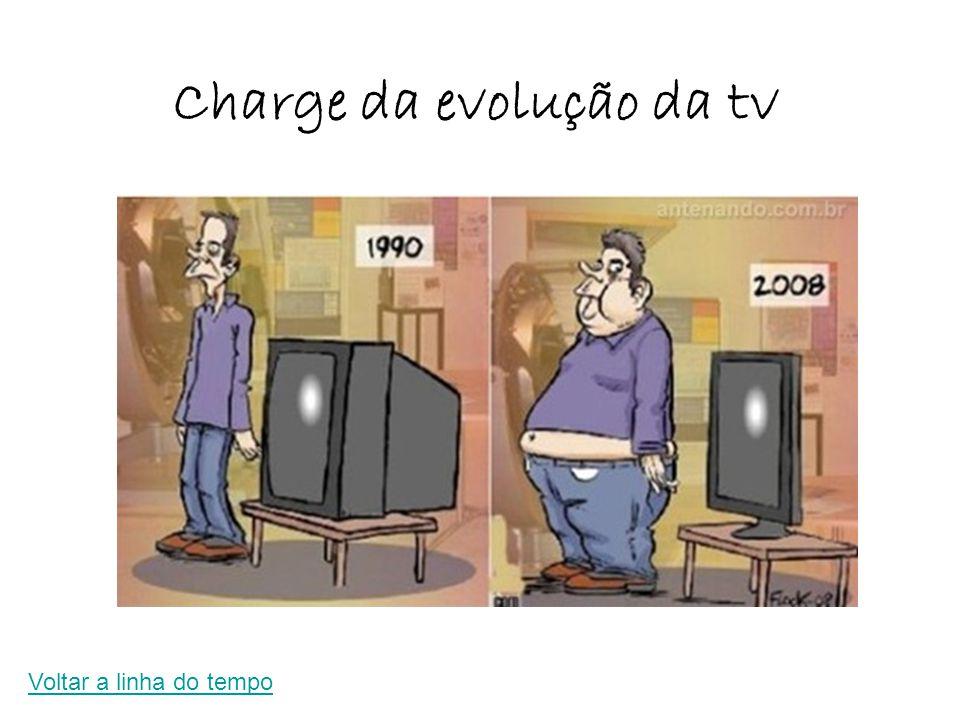 Charge da evolução da tv