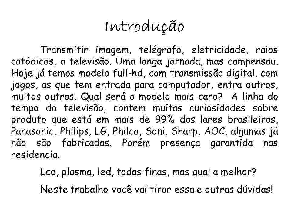 Introdução Transmitir imagem, telégrafo, eletricidade, raios catódicos, a televisão.