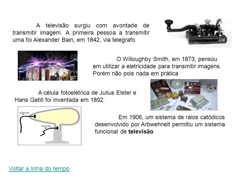 A televisão surgiu com avontade de transmitir imagem. A primeira pessoa a transmitir uma foi Alexander Bain, em 1842, via telegrafo. O Willoughby Smit