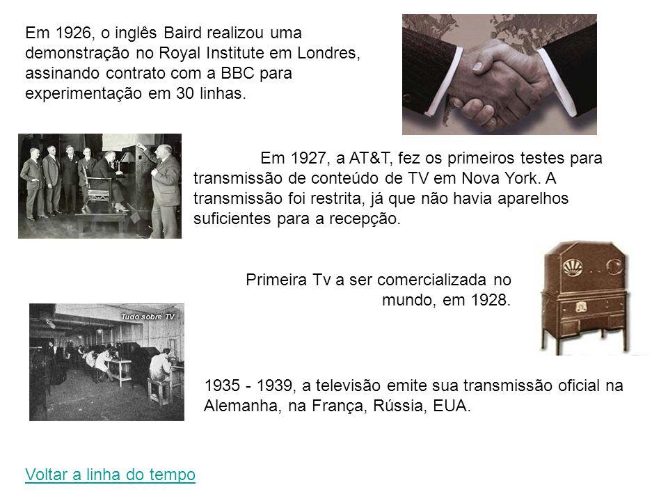Em 1927, a AT&T, fez os primeiros testes para transmissão de conteúdo de TV em Nova York. A transmissão foi restrita, já que não havia aparelhos sufic