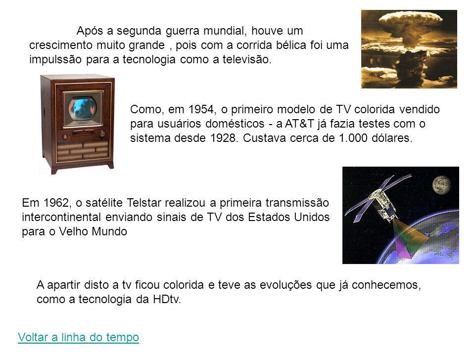Como, em 1954, o primeiro modelo de TV colorida vendido para usuários domésticos - a AT&T já fazia testes com o sistema desde 1928.