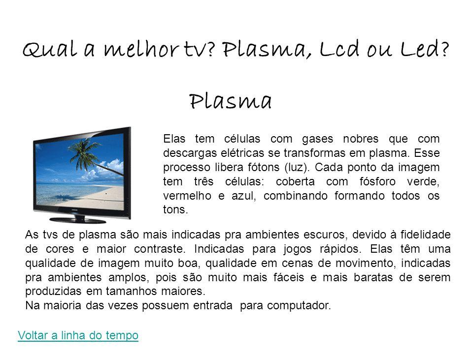 As tvs de plasma são mais indicadas pra ambientes escuros, devido à fidelidade de cores e maior contraste. Indicadas para jogos rápidos. Elas têm uma