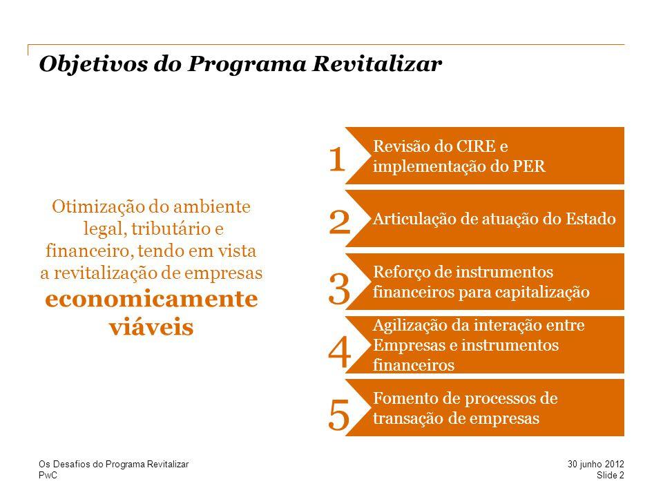 PwC Reforço de instrumentos financeiros para capitalização 3 Objetivos do Programa Revitalizar Revisão do CIRE e implementação do PER 1 Articulação de
