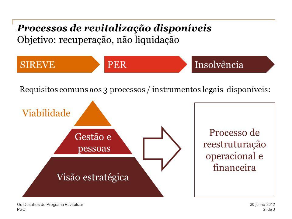 PwC Processos de revitalização disponíveis Objetivo: recuperação, não liquidação SIREVEInsolvênciaPER Requisitos comuns aos 3 processos / instrumentos