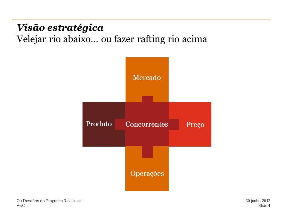 PwC Visão estratégica Velejar rio abaixo… ou fazer rafting rio acima Mercado Preço Operações Produto Concorrentes Slide 4 30 junho 2012 Os Desafios do