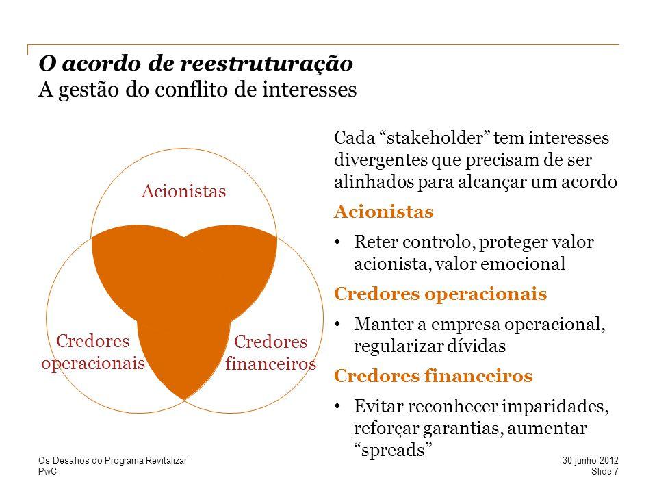 PwC O acordo de reestruturação A gestão do conflito de interesses Cada stakeholder tem interesses divergentes que precisam de ser alinhados para alcan