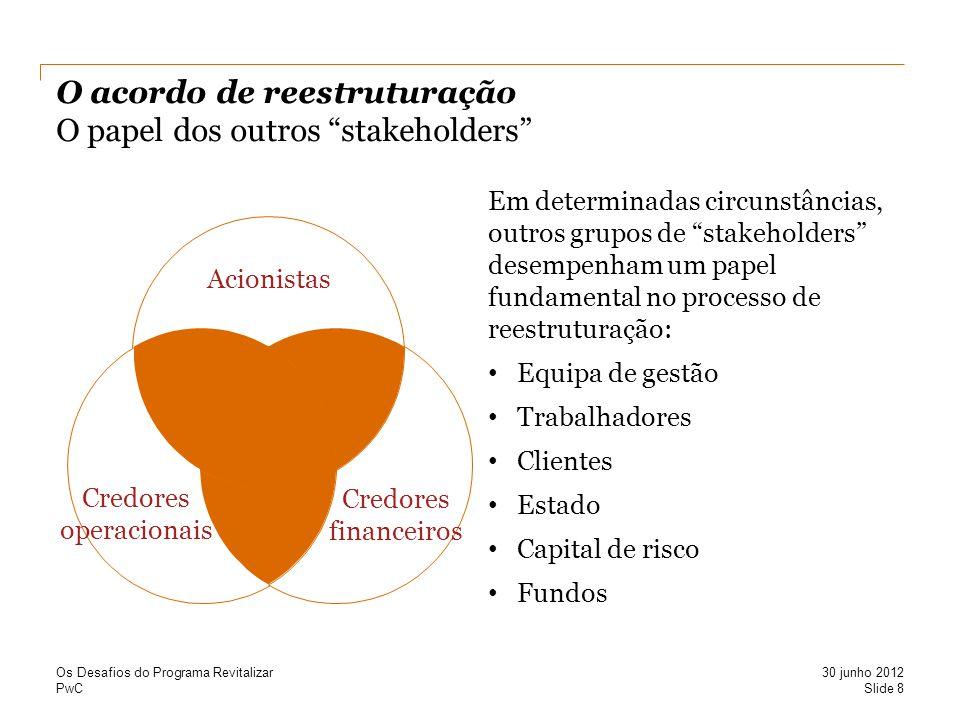 PwC O acordo de reestruturação O papel dos outros stakeholders Em determinadas circunstâncias, outros grupos de stakeholders desempenham um papel fund
