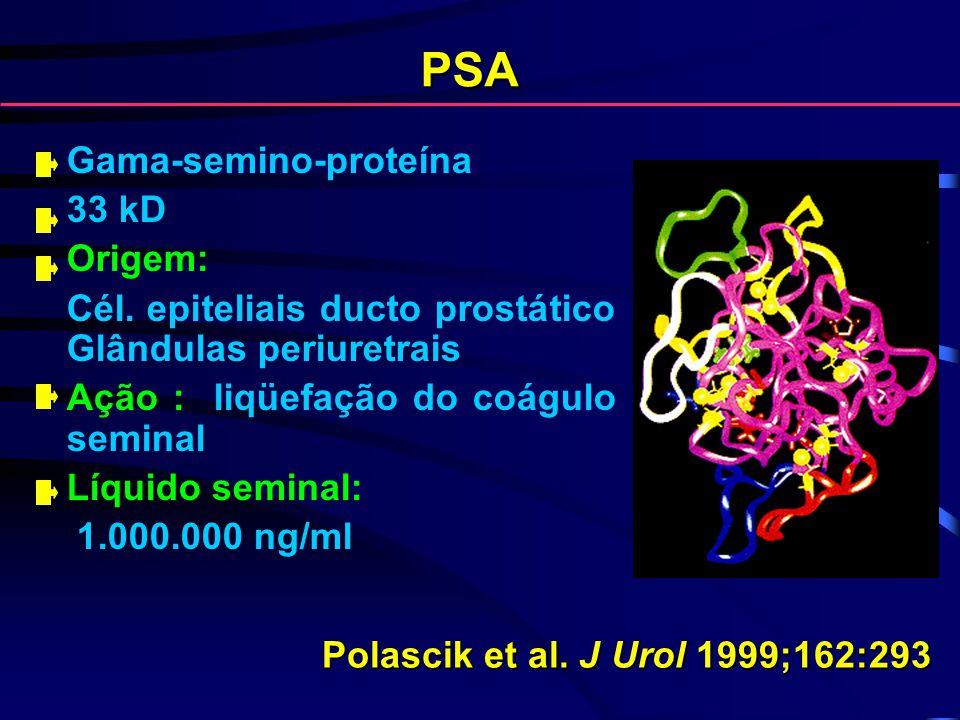 Gama-semino-proteína 33 kD Origem: Cél. epiteliais ducto prostático Glândulas periuretrais Ação : liqüefação do coágulo seminal Líquido seminal: 1.000