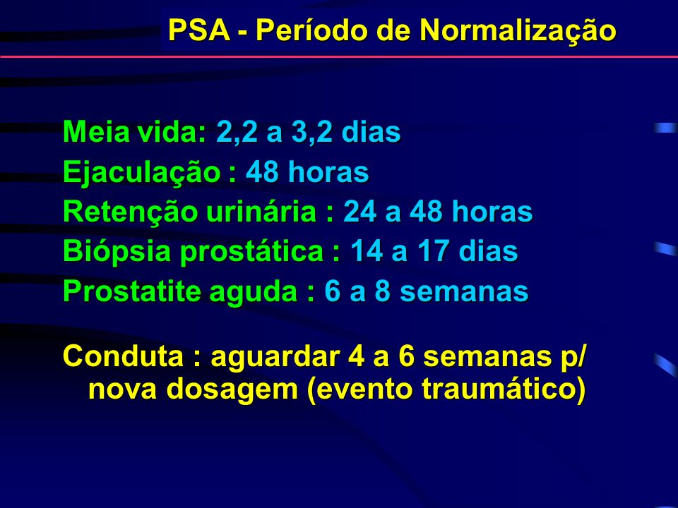 Meia vida: 2,2 a 3,2 dias Ejaculação : 48 horas Retenção urinária : 24 a 48 horas Biópsia prostática : 14 a 17 dias Prostatite aguda : 6 a 8 semanas C