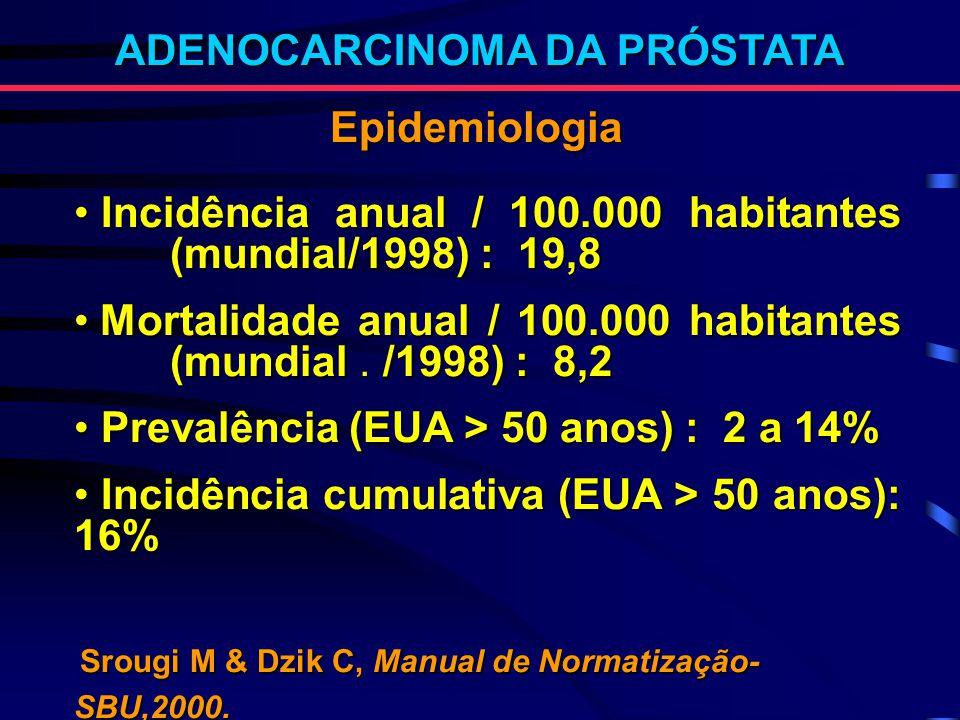 Epidemiologia 2001 ADENOCARCINOMA DA PRÓSTATA Estimativa 198,000 novos casos Segunda causa de morte: 31,500 casos Estimativa de óbitos 11% Taxa de morte incremento 1991 e diminuiu 4.4% anualmente 1994-1997 Greenlee et al., Ca Cancer J Clin 2001;51:15-36