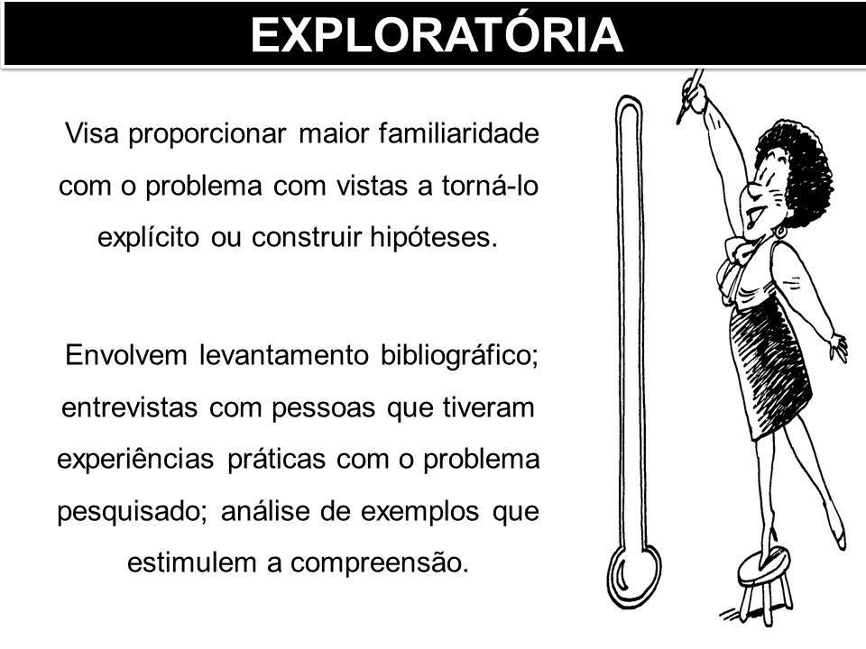 Exploratória. Descritiva. Explicativa. OBJETIVOS/FINS