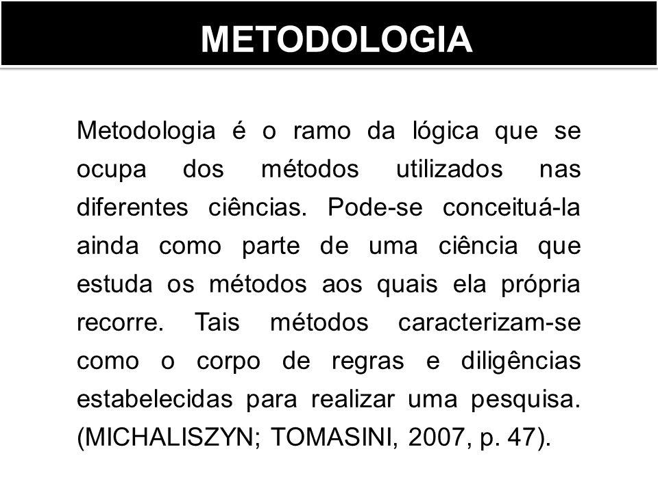 Metodologia é o ramo da lógica que se ocupa dos métodos utilizados nas diferentes ciências.