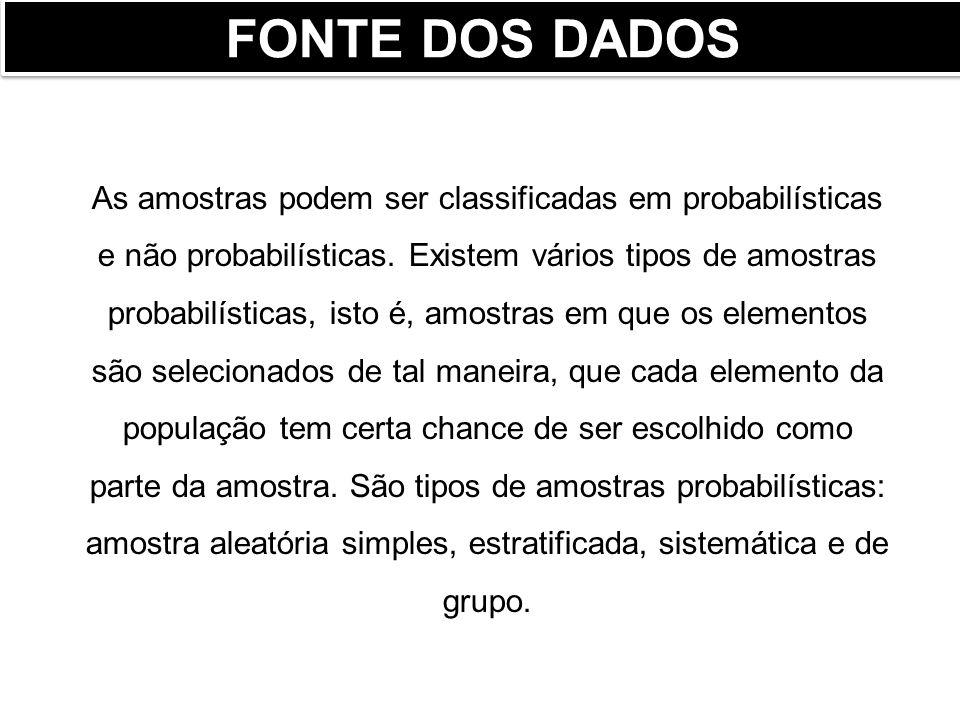FONTE DOS DADOS Após definida a população, se ela for muito grande, faz-se necessário o processo de amostragem, que de acordo com Barbeta (1998) tem a