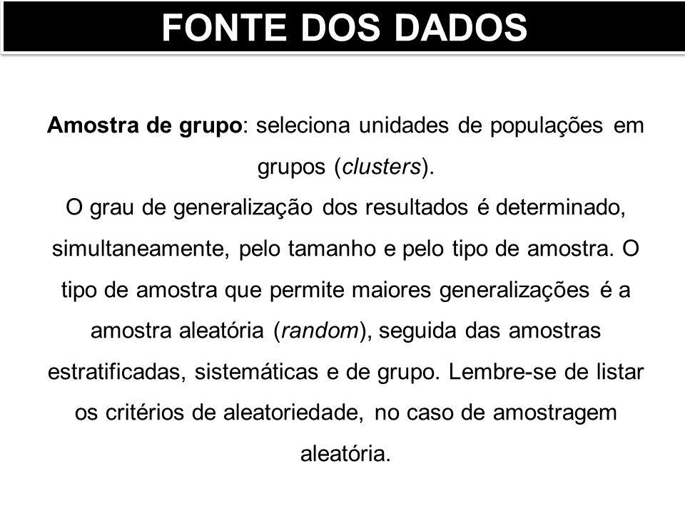 FONTE DOS DADOS Amostra aleatória simples: todas as unidades da população têm uma chance igual e independente de serem selecionadas. Amostra estratifi