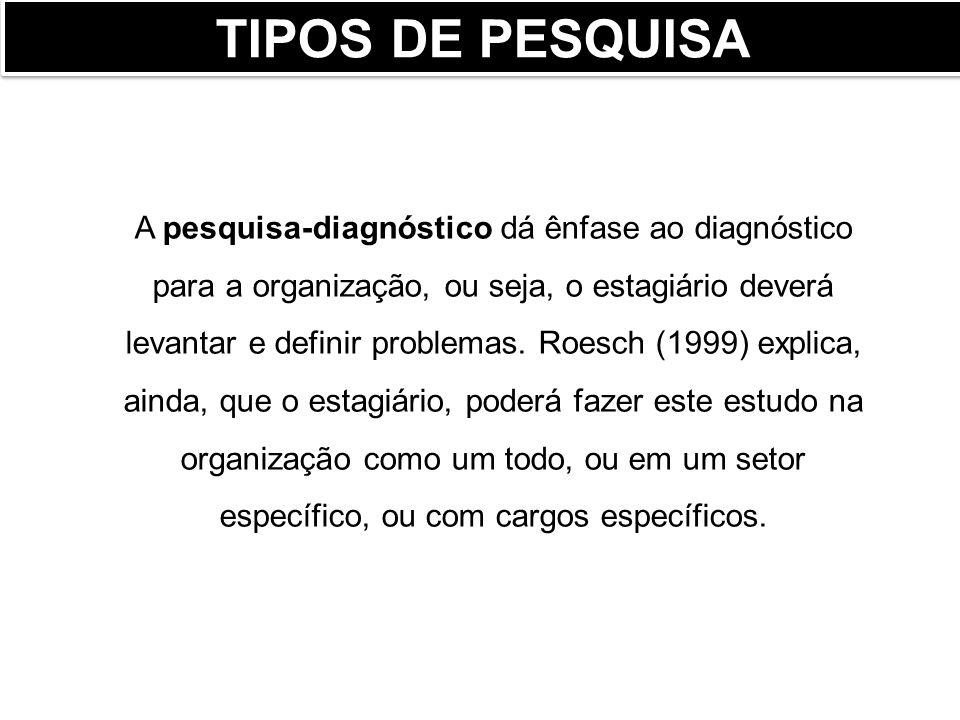 TIPOS DE PESQUISA A pesquisa-diagnóstico dá ênfase ao diagnóstico para a organização, ou seja, o estagiário deverá levantar e definir problemas.