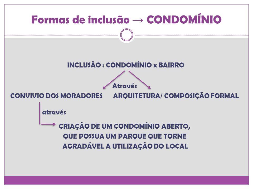 Formas de inclusão CONDOMÍNIO INCLUSÃO : CONDOMÍNIO x BAIRRO Através CONVIVIO DOS MORADORES ARQUITETURA/ COMPOSIÇÃO FORMAL CRIAÇÃO DE UM CONDOMÍNIO ABERTO, QUE POSSUA UM PARQUE QUE TORNE AGRADÁVEL A UTILIZAÇÃO DO LOCAL através
