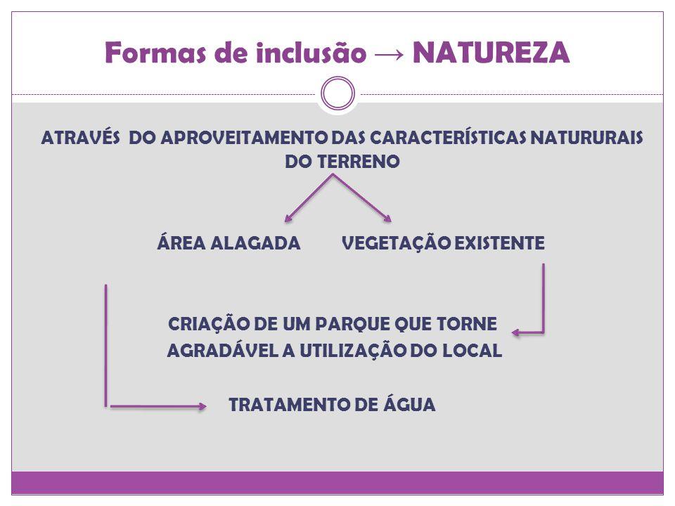 Formas de inclusão NATUREZA ATRAVÉS DO APROVEITAMENTO DAS CARACTERÍSTICAS NATURURAIS DO TERRENO ÁREA ALAGADA VEGETAÇÃO EXISTENTE CRIAÇÃO DE UM PARQUE QUE TORNE AGRADÁVEL A UTILIZAÇÃO DO LOCAL TRATAMENTO DE ÁGUA