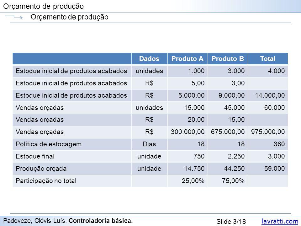 lavratti.com Slide 3/18 Orçamento de produção Padoveze, Clóvis Luís. Controladoria básica. DadosProduto AProduto BTotal Estoque inicial de produtos ac