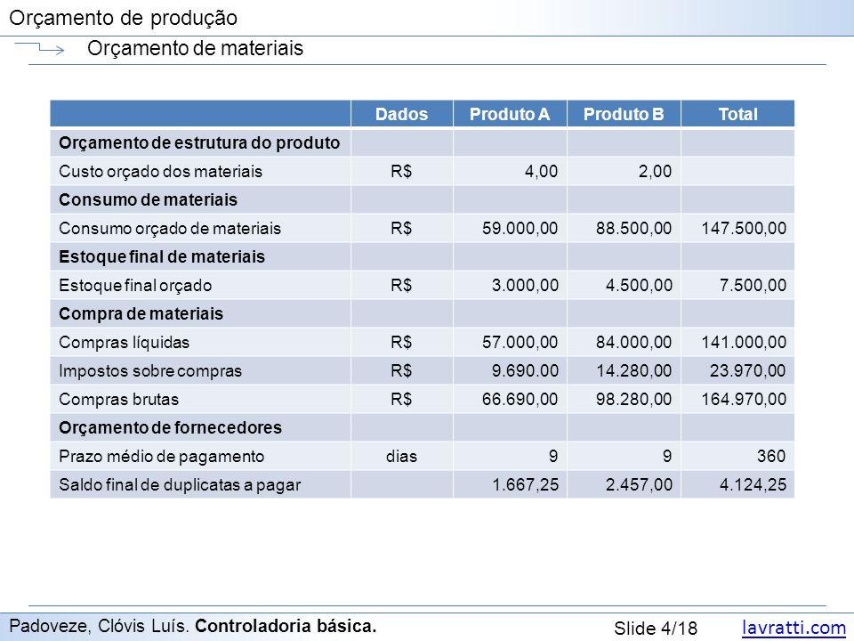 lavratti.com Slide 4/18 Orçamento de produção Orçamento de materiais Padoveze, Clóvis Luís. Controladoria básica. DadosProduto AProduto BTotal Orçamen