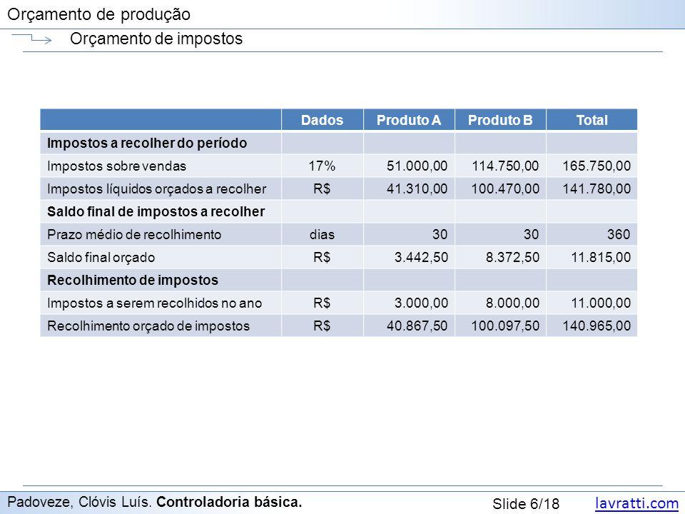 lavratti.com Slide 6/18 Orçamento de produção Orçamento de impostos Padoveze, Clóvis Luís. Controladoria básica. DadosProduto AProduto BTotal Impostos