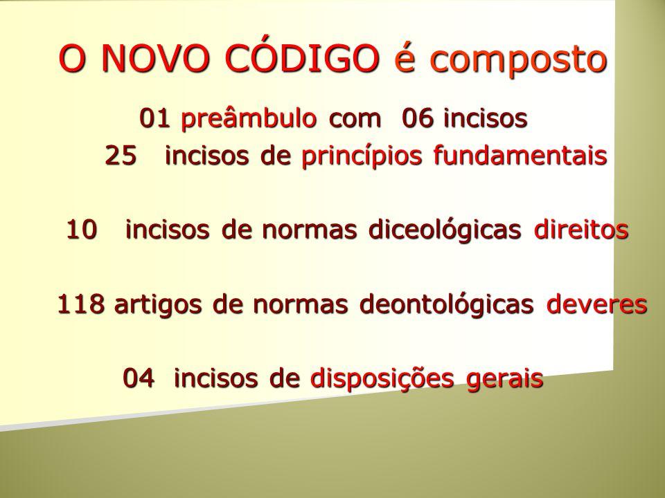 01 preâmbulo com 06 incisos 25 incisos de princípios fundamentais 25 incisos de princípios fundamentais 10 incisos de normas diceológicas direitos 10