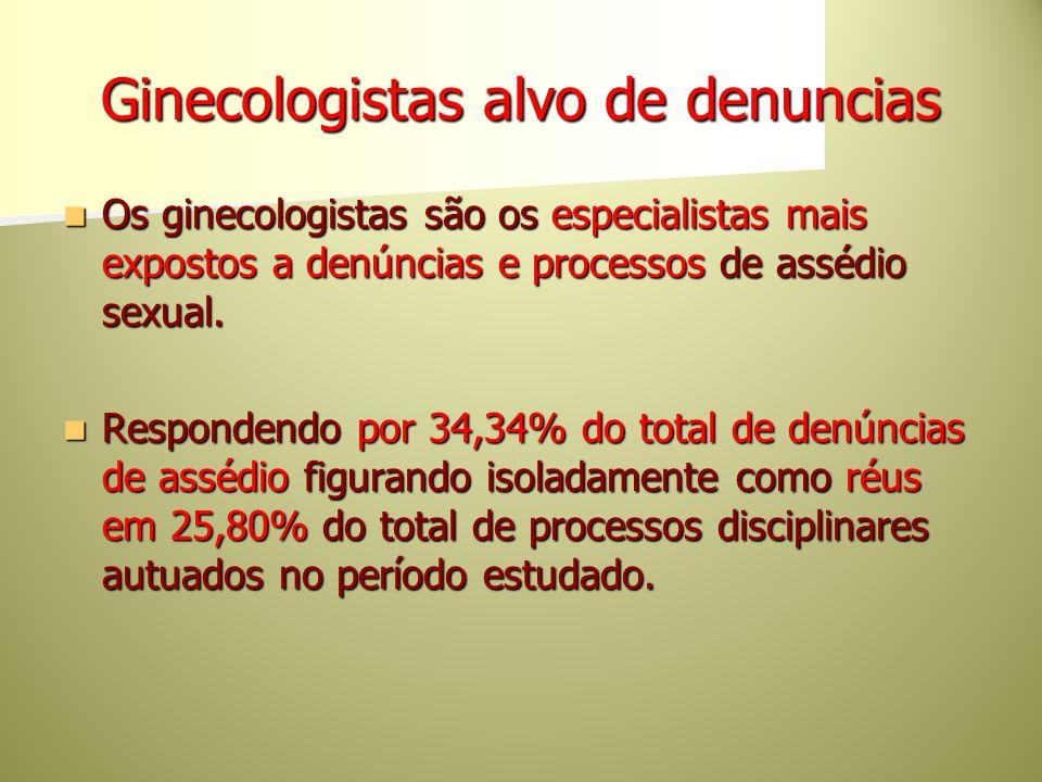Ginecologistas alvo de denuncias Os ginecologistas são os especialistas mais expostos a denúncias e processos de assédio sexual. Os ginecologistas são