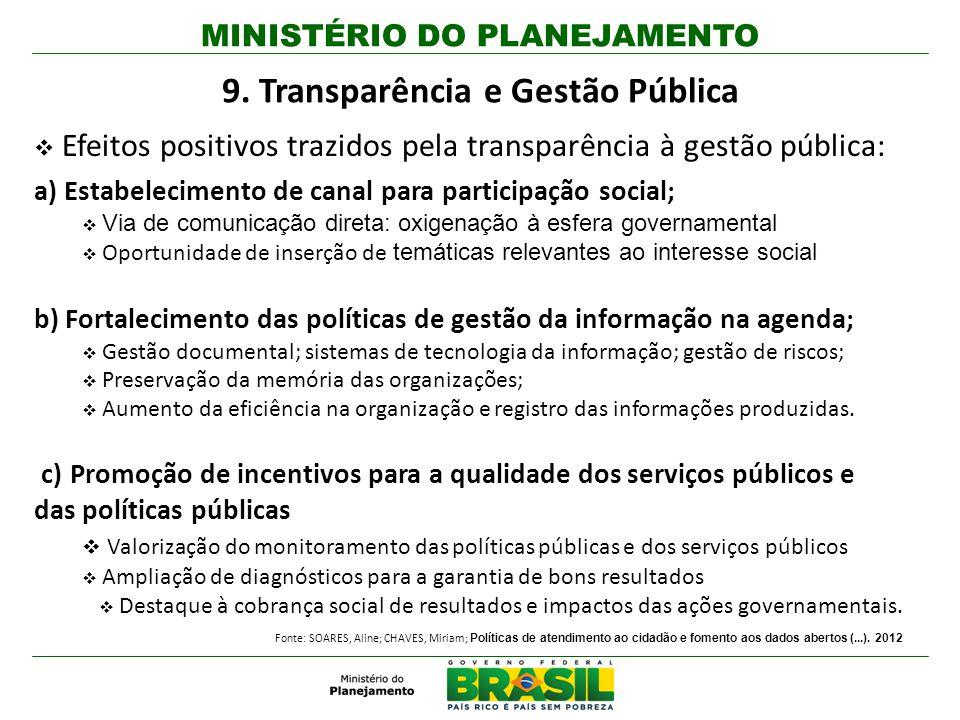MINISTÉRIO DO PLANEJAMENTO Efeitos positivos trazidos pela transparência à gestão pública: a) Estabelecimento de canal para participação social; Via d