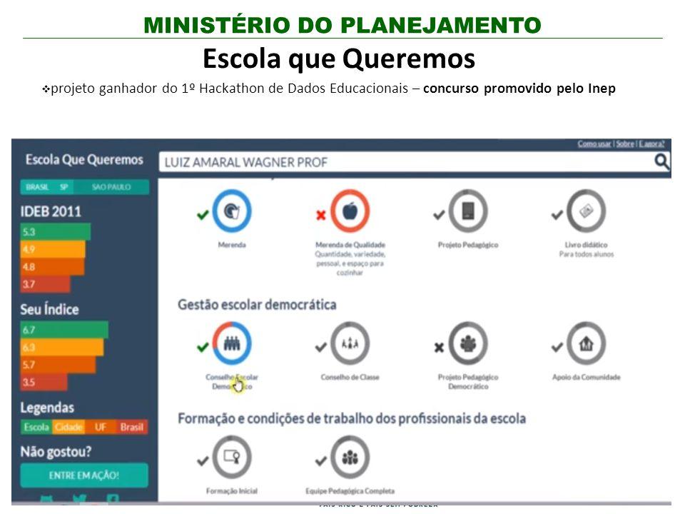 MINISTÉRIO DO PLANEJAMENTO Escola que Queremos projeto ganhador do 1º Hackathon de Dados Educacionais – concurso promovido pelo Inep