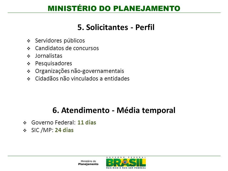 MINISTÉRIO DO PLANEJAMENTO 7.
