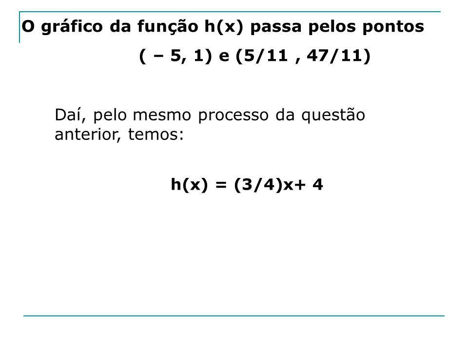 O gráfico da função h(x) passa pelos pontos ( – 5, 1) e (5/11, 47/11) Daí, pelo mesmo processo da questão anterior, temos: h(x) = (3/4)x+ 4