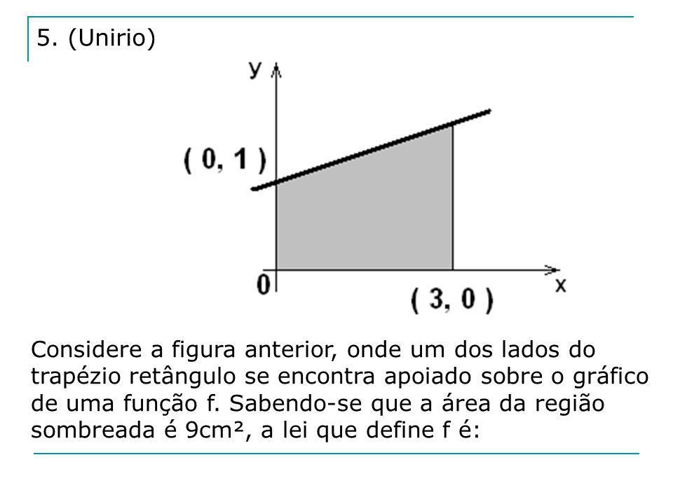 5. (Unirio) Considere a figura anterior, onde um dos lados do trapézio retângulo se encontra apoiado sobre o gráfico de uma função f. Sabendo-se que a