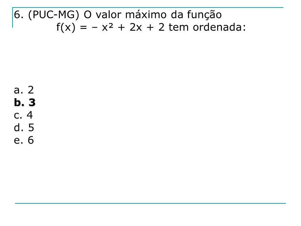 6. (PUC-MG) O valor máximo da função f(x) = – x² + 2x + 2 tem ordenada: a. 2 b. 3 c. 4 d. 5 e. 6