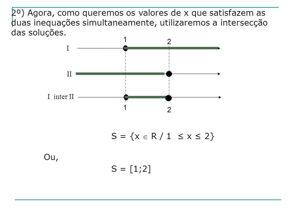 2º) Agora, como queremos os valores de x que satisfazem as duas inequações simultaneamente, utilizaremos a intersecção das soluções. 1 2 1 2 I II I in