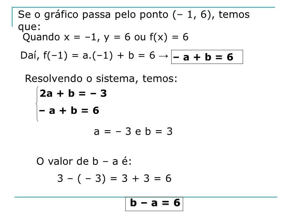 Se o gráfico passa pelo ponto (– 1, 6), temos que: Quando x = –1, y = 6 ou f(x) = 6 Daí, f(–1) = a.(–1) + b = 6 – a + b = 6 Resolvendo o sistema, temo