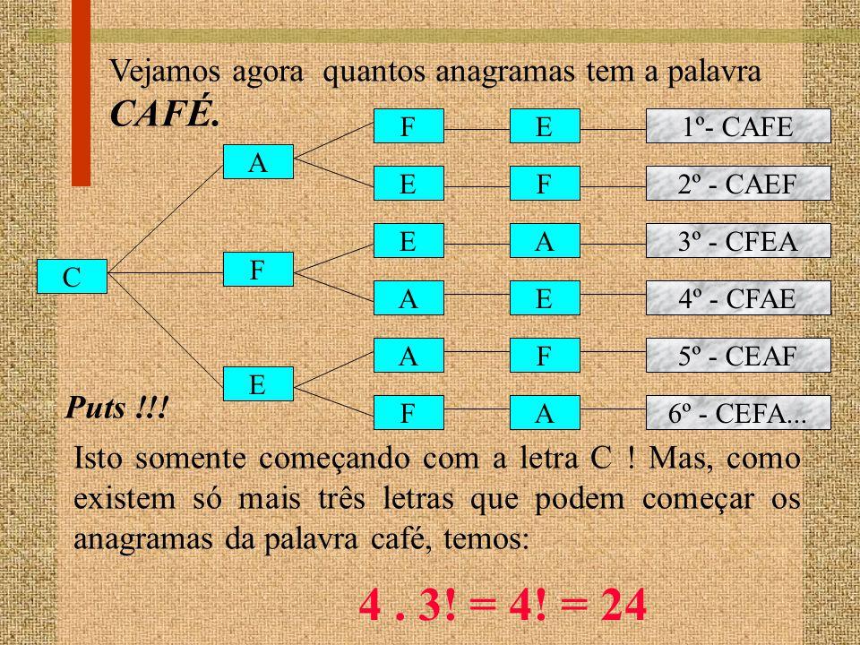 Vejamos agora quantos anagramas tem a palavra CAFÉ. C A FE1º- CAFE EF2º - CAEF F EA3º - CFEA AE4º - CFAE E AF5º - CEAF FA6º - CEFA... Puts !!! Isto so